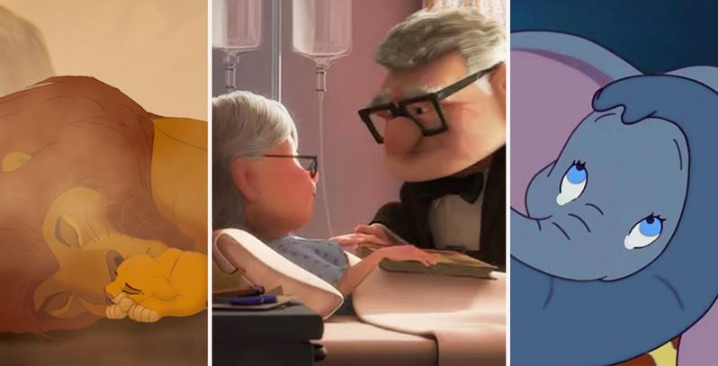 The 15 Most Heartbreaking Animated Movies Of All Time | CBR