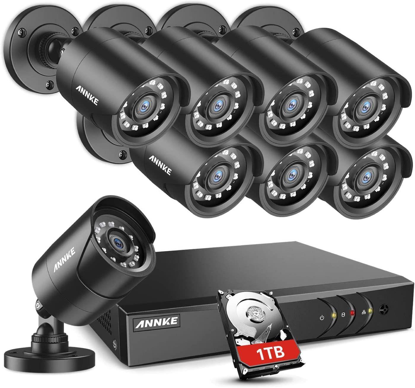 Outdoor Kameras 2021