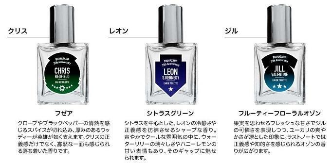 Resident Evil Announces Line of Themed Perfumes | CBR
